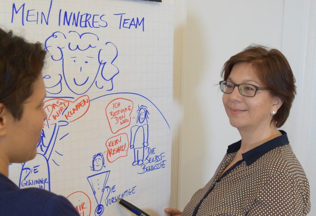 Balance Resilienz Coaching: Claudia Sobich Coaching Bremen